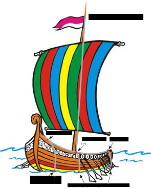 Penangkal-Petir-Kapal
